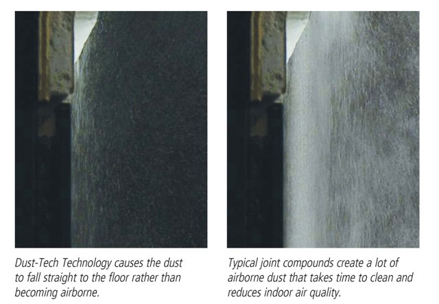 National gypsum proform with dust tech now available at for National gypsum joint compound
