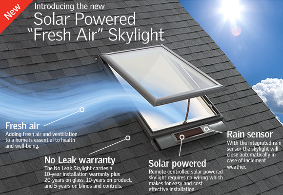 Solar Powered Quot Fresh Air Quot Skylight From Velux Available