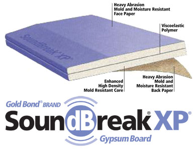 National gypsum soundbreak xp gypsum board available at for Mold resistant insulation